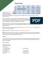_Renaissance Periodization Training Tips