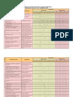 6.-CRONOGRAMA - Plan Contingencias Lluvias Huancayo 2015-2016 (2)