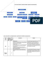 Evidencia 3 Administracion de Inventarios