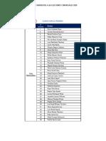 Listas Inscritas para Lima Metropolitana
