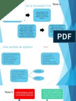 bioetica diapositivas