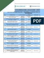 Numeral 3.7 _ Directorio-Asociaciones-Agremiaciones1
