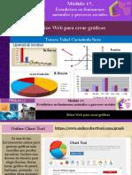 Sitios Web Para Crear Gráficas/Módulo 17
