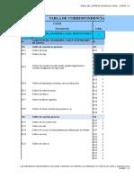 Tabla de correspondencia CAEM_CNAEP 1.0.xlsx