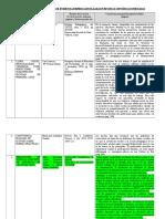 Matriz de Sistematización de Evidencia Empírica. (1)