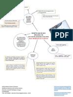 5TA. ACTIVIDAD - Decreto Único Reglamentario - DUR 2420 DE 2015