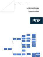 Mapa Conceptual Democracia - Segunda Entrega Escenario 5