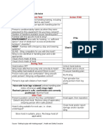 Checklist – Using a Mobile Hoist
