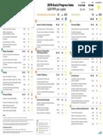 resultados-indice-progreso-social-peru-2019.pdf