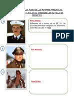 Roles de Los Actores Principales