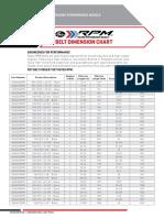 428-3291 RPM Belt Dimension List LORES
