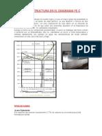 Microestructura en El Diagrama Fe