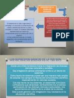 259331043-administracion-sistematica.pptx