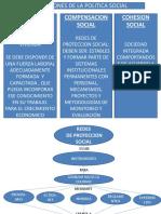 Funciones, Redes, Elementos y Principios Rectores Dela PS