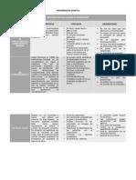 ORGANIZADOR GRAFICO act 10.docx