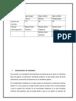Reporte_Análisis Microbiológico de La Leche