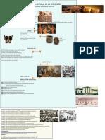 Historia antigua de la cervecería