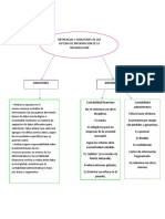 DIFERENCIAS Y SIMILITUDES DE LOS SISTEMA DE INFORMACION DE LA ORGANIZACION