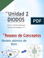2 Diodos-1