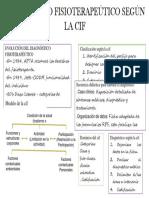Diagnóstico Fisioterapeútico Según La Cif 2