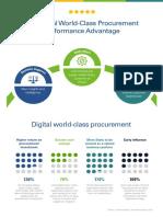 Hackett Digital Pr Infographic 1711