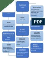 ARTICULO CIENTIFICO MAPA.docx