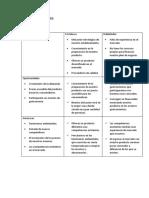FODA Ecomomia Doc