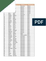 Lista Paraprake e Kandidateve Te Kualifikuar Per Te Kaluar Ne Fazen e Dyte Rajoni Tirane
