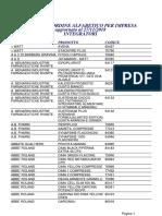 Lista Integratori Ministero Della Salute