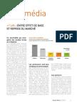 Adex Review PluriMedia