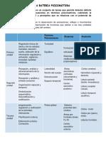 Manual Bpm (Equipo 1)