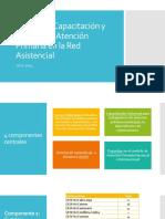 Presentación Programa Capacitación APS 2016