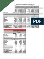 budgetary control.xlsx