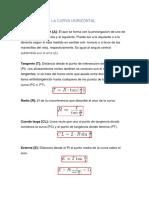 124701830 66325224 Elementos de La Curva Horizontal Convertido (1)