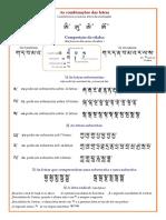 Estudo do tibetano