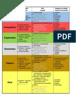 lista_de_control_de_especialidades.pdf
