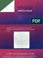 Aplicaciones de la gráfica solar