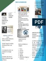 Teoria de Las Organizaciones Powerpoint