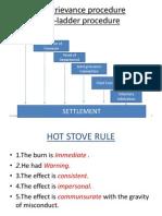 Employee Grievance Procedure