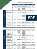 Consolidado de Act. Educativas 2013