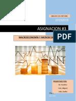 Investigación #3. Macroeconomía y Microeconomía