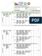 RPMS ANNOTATION(by