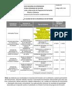 GFPI-F-011 Formato Cronograma Propuesto Para Formacion Complementaria(1)