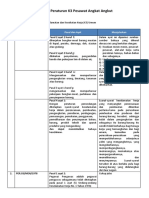 Resume Peraturan K3 Pesawat Angkat Angkut