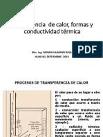 Transferencia de Calor Formas y Conductividad Térmica Clase 4 Hornos