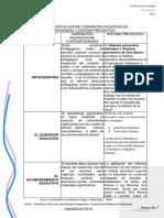 CUADRO COMPARATIVO ENTRE CORRIENTES PEDAGÓGICAS CONTEMPORÁNEAS Y.docx