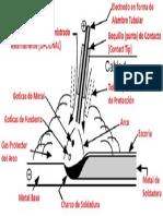 Proceso Soldadura Fcaw
