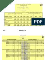 USDP-Shehzore02
