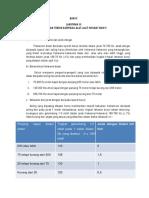 dinas jaga bab 4.PDF