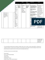 Articles Format